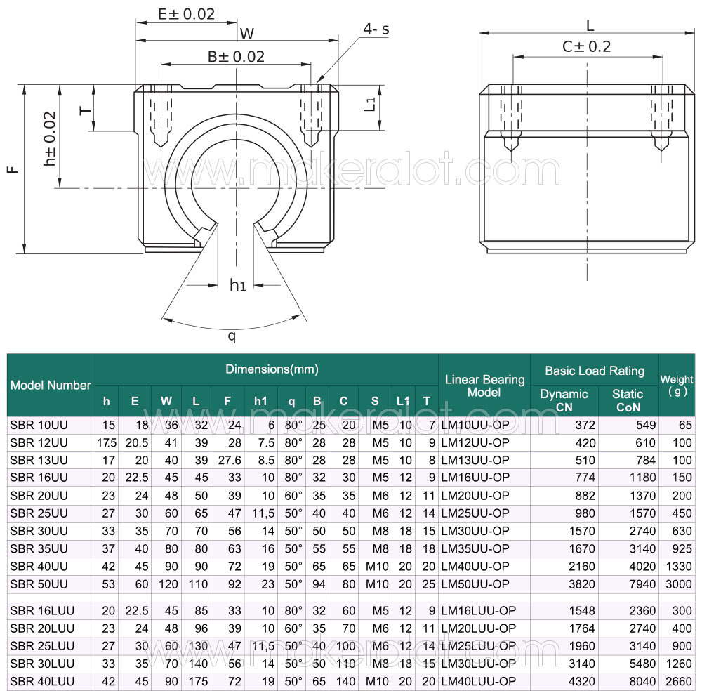 Open Linear Bearing Block