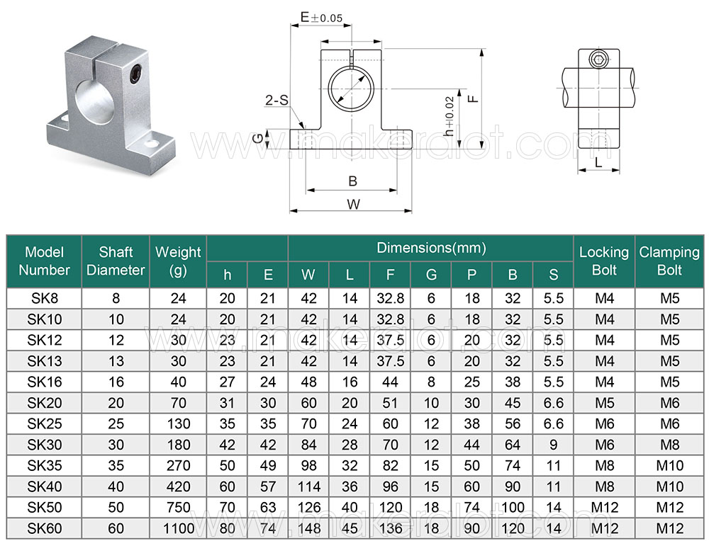 Linear Shaft Support