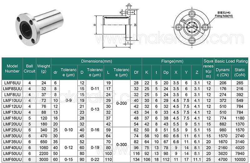 LMF13UU Flanged Linear Bearing